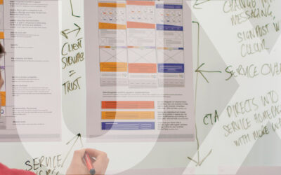 Why UX is important to your business